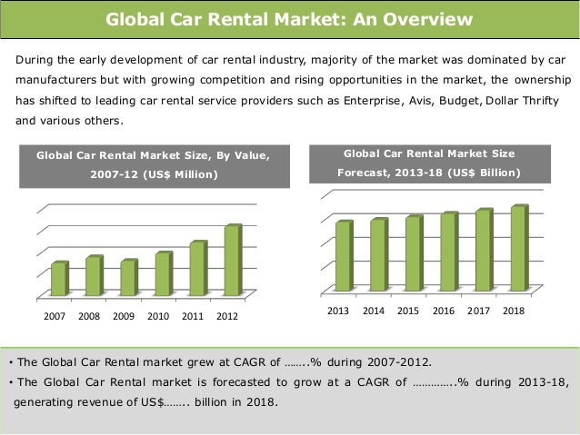 the global car industry essay