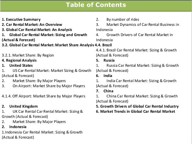 global car rental market The global car rental market is expected to reach us$ 1762 bn by 2025, up from us$ 878 bn in 2014, expanding at a cagr of 66% between 2015 and 2025.