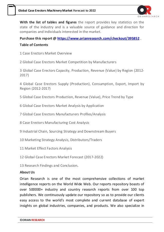 Market research case studies