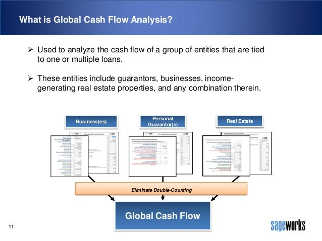 db 3 cash flow Get deutsche bank ag (db) historical quarterly, 5 year, or 10 year cash flows information including net cash flows from operating, financing, and investing activities also investments, acquisitions, debt issued and repayments, and common stock issued and repurchased.