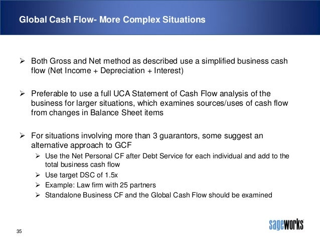 Global cash flow analysis what when why and how for Global cash flow analysis template