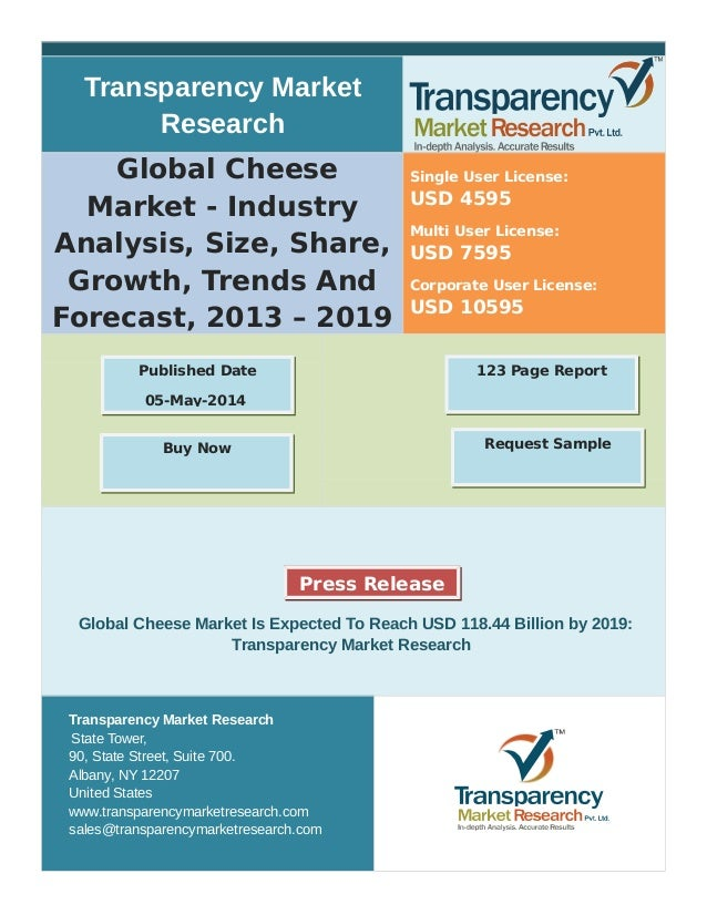 World - Cheese - Market Analysis, Forecast, Size, Trends and Insights