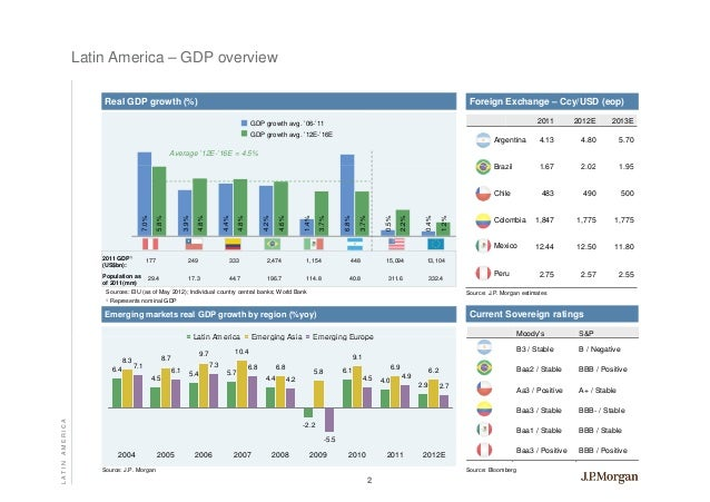 Analysis of the inflation situation in brazil economics essay