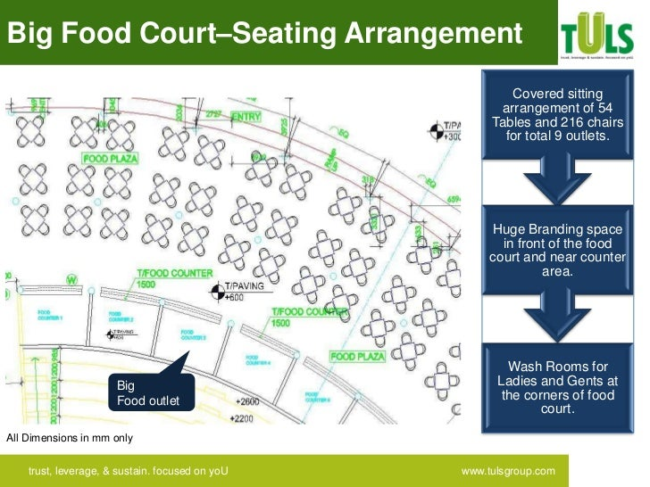 Food Court Seating Standards