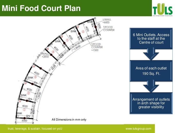 Food City Com Circular
