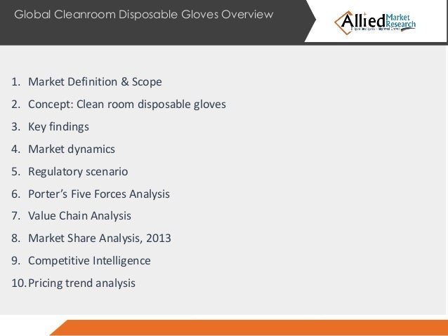 Global Cleanroom Disposable Gloves Market Product Types
