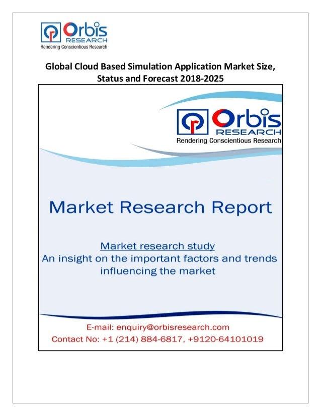 Global Cloud Based Simulation Application Market Size