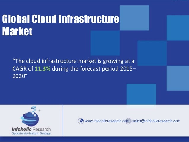 "www.infoholicresearch.com 1 www.infoholicresearch.com sales@infoholicresearch.com Global Cloud Infrastructure Market ""The ..."