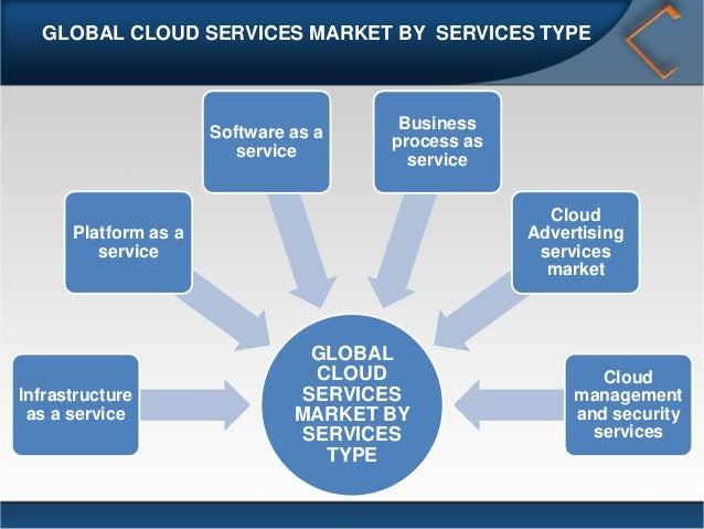 service marketing With the right software as a service marketing approach, saas firms can confidently roll out new products, prepare realistic forecasts and execute targeted growth or expansion initiatives but unfortunately, many technology companies fall short in executing successful software as a service marketing campaigns why.