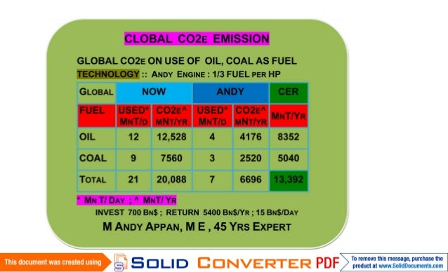 CLOBAL CO2E EMISSIONGLOBAL CO2E ON USE OF OIL, COAL AS FUELTECHNOLOGY :: ANDY ENGINE : 1/3 FUEL PER HPGLOBAL NOW ANDY CERF...