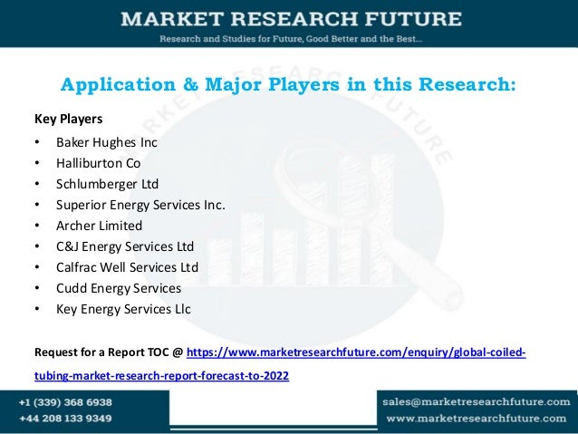 Coiled tubing market global industry analysis size for 10 cfr 20 appendix b table 2