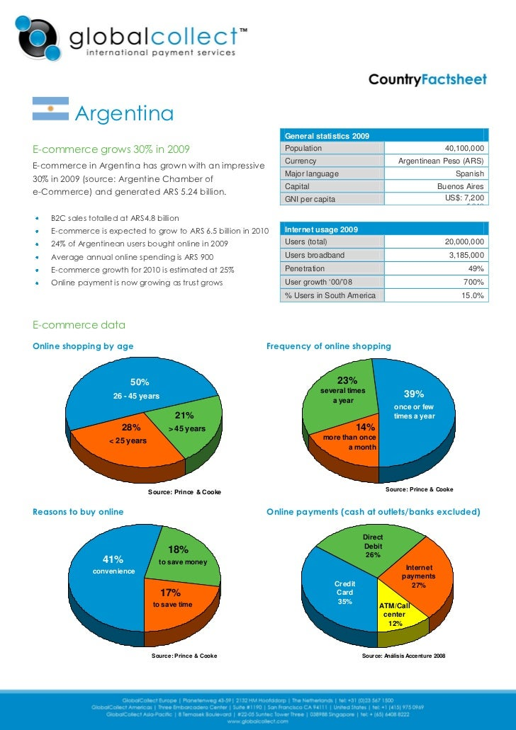 Argentina                                                                General statistics 2009E-commerce grows 30% in 20...