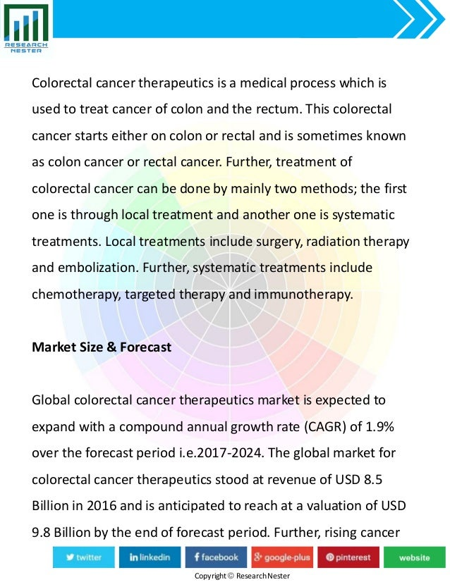 Global Colorectal Cancer Therapeutics Market By Treatment Diagnostic