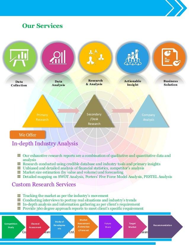 global colostrum formula market size demand opportunity analysis o