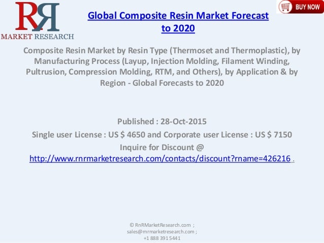 Global Composite Resin Market Forecast to 2020 Composite Resin Market by Resin Type (Thermoset and Thermoplastic), by Manu...