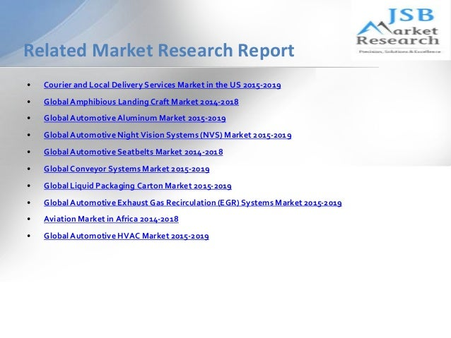 jsb market research amphibious landing Jsb market research, navi mumbai (new mumbai), india 452 likes jsb market  research is a company which provides one of the best extensive swot analysis.