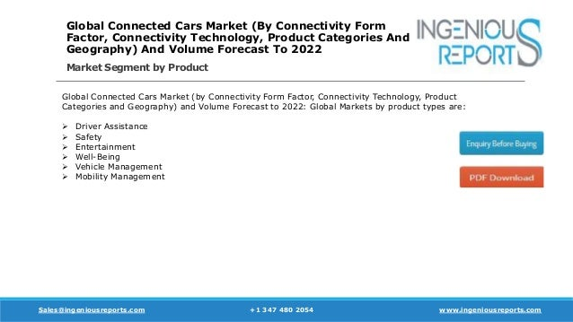 Connected Car Market: Global Opportunity Analysis and