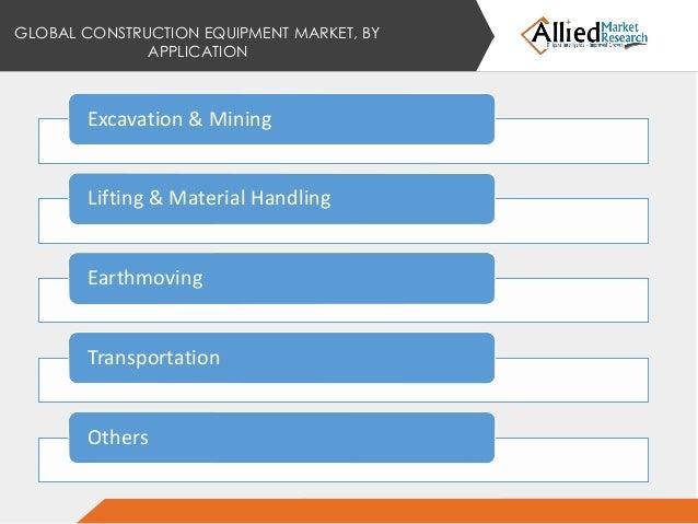 Global market for material handling equipment by region 2017