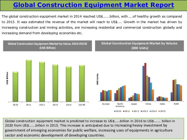 Global Construction Equipment Market Trends And