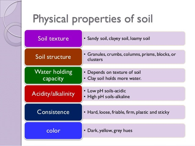 Global contamination of soil for Characteristics of soil
