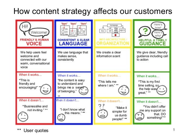 eBay Global Content Strategy Presentation - 2008