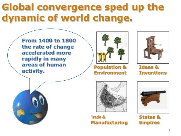 Global convergence sped up thedynamic of world change.   From 1400 to 1800   the rate of change   accelerated more   rapid...