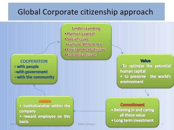 corporate citizenship in miami essay Sap north america corporate social responsibility sap recognizes and embraces its commitment to the communities in which we operate in the united states and canada.