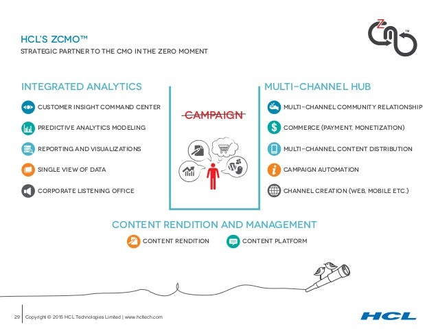 hcl relationship beyond the contract morgan