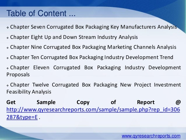 Corrugated box industry