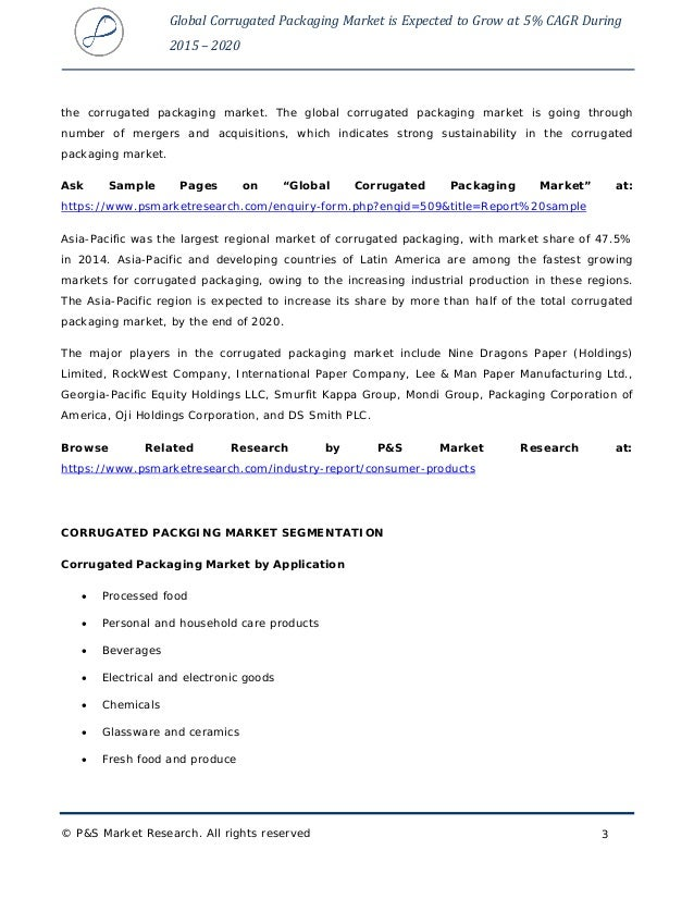 global fluorotelomers market is expected to Vibration control systems market expected to increase at a  prepared a comprehensive report on the global vibration controls systems markettitled.