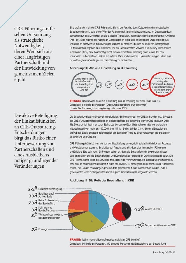18 Global Corporate Real Estate Trends 201318 Global Corporate Real Estate Trends 2013 • Dort, wo es Marktsituation und re...