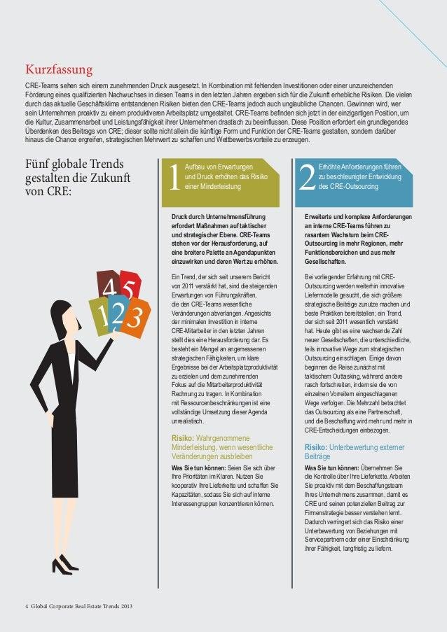 Jones Lang LaSalle 5Jones Lang LaSalle 5 Die Einführung neuer Arbeitsweisen und die Implementierung unterstützender neuer ...