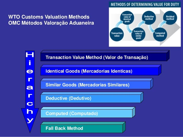The Link Between Transfer Pricing and Customs Valuation ...