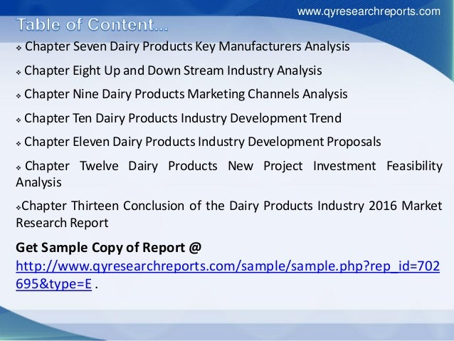 International market research