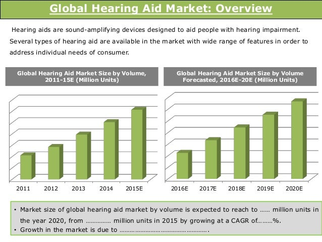 competition in the hearing aid market Market definition: global hearing aids market the hearing aid devices are the medical devices that help the people suffering from disabling hearing impairment the hearing aids market is segmented by product type into in-the-ear, receiver-in-the-ear, behind-the-ear, canal hearing aids itc.