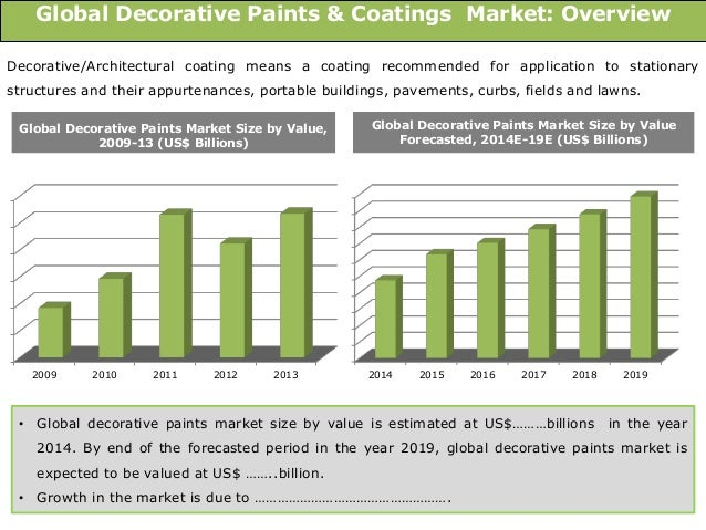 paint industry overview On the back of such advocacies, it is anticipated that the indian paint market will post a cagr of around 13% during 2013-14 to 2017-18, according to our new research report, india paint industry outlook 2018.