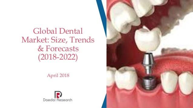 Global Dental Market: Size, Trends & Forecasts (2018-2022) April 2018