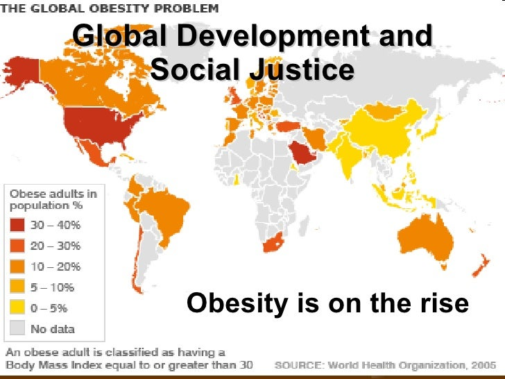Global Development and Social Justice Obesity is on the rise