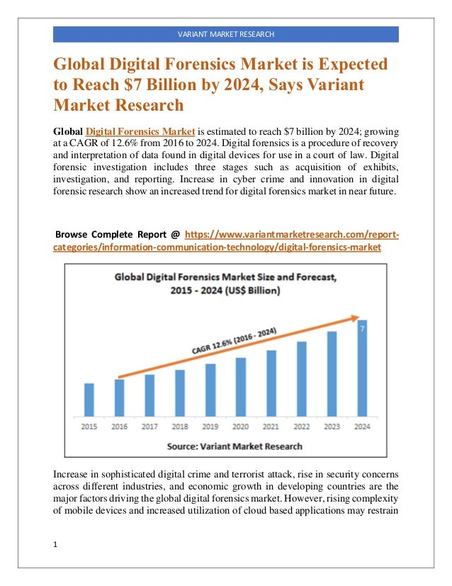 ATM Market Size Anticipated To Reach $292 Billion By 2022