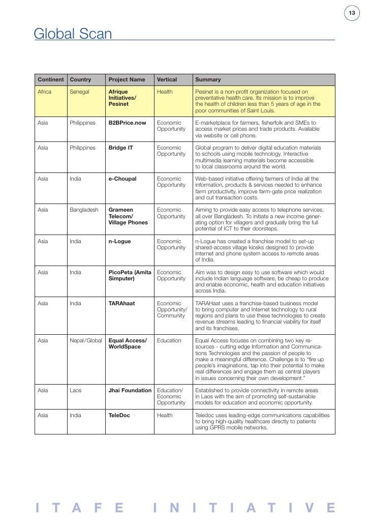 International e-Economy Benchmarking The World's Most ...