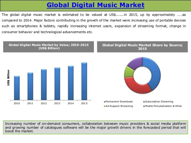 global mobile streamed music market to Best phones in australia 2018: the 10 top smartphones we've tested best phones in australia 2018: the 10 top smartphones  handsets on the market to emulate the.