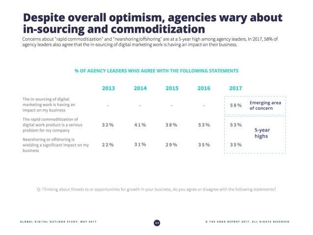 2017-18 Global Digital Outlook