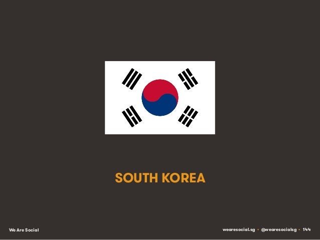 SOUTH KOREA  We Are Social  wearesocial.sg • @wearesocialsg • 144