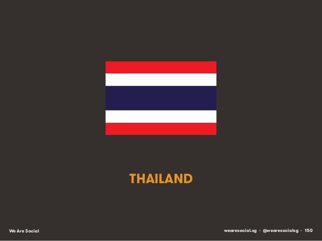THAILAND  We Are Social  wearesocial.sg • @wearesocialsg • 150