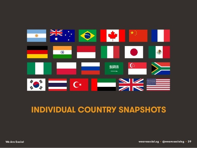 INDIVIDUAL COUNTRY SNAPSHOTS  We Are Social  wearesocial.sg • @wearesocialsg • 39