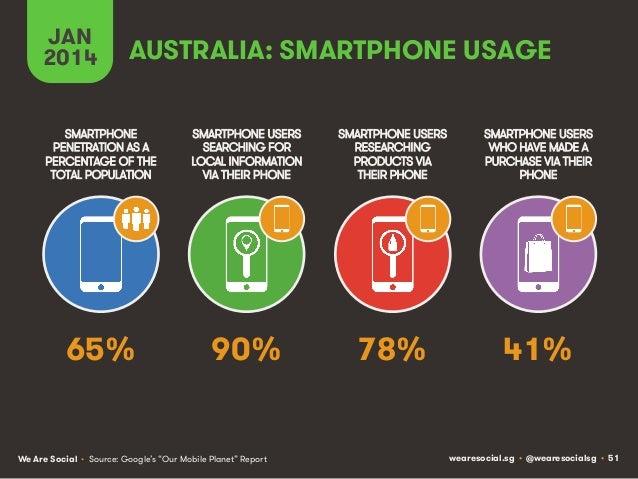 JAN 2014  AUSTRALIA: SMARTPHONE USAGE  SMARTPHONE PENETRATION AS A PERCENTAGE OF THE TOTAL POPULATION  SMARTPHONE USERS SE...