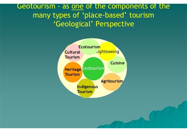 Geotourism - as one of the components of the many types of 'place-based' tourism 'Geological' Perspective  Ecotourism Sigh...
