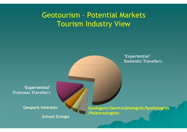 Geotourism – Potential Markets Tourism Industry View  'Experiential' Domestic Travellers  'Experiential' Overseas Travelle...