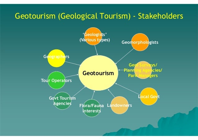 Geotourism (Geological Tourism) - Stakeholders 'Geologists' (Various types)  Geomorphologists  Geographers  Geotourism  Ge...