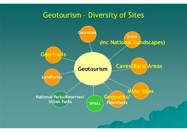 Geotourism – Diversity of Sites Geo-sites Icons (Inc  National Landscapes)  Geo-trails Geotourism  Caves/Karst Areas  Land...